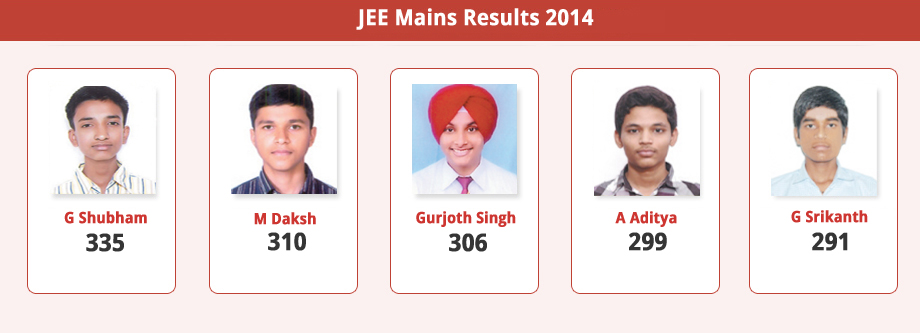 jee result 2014